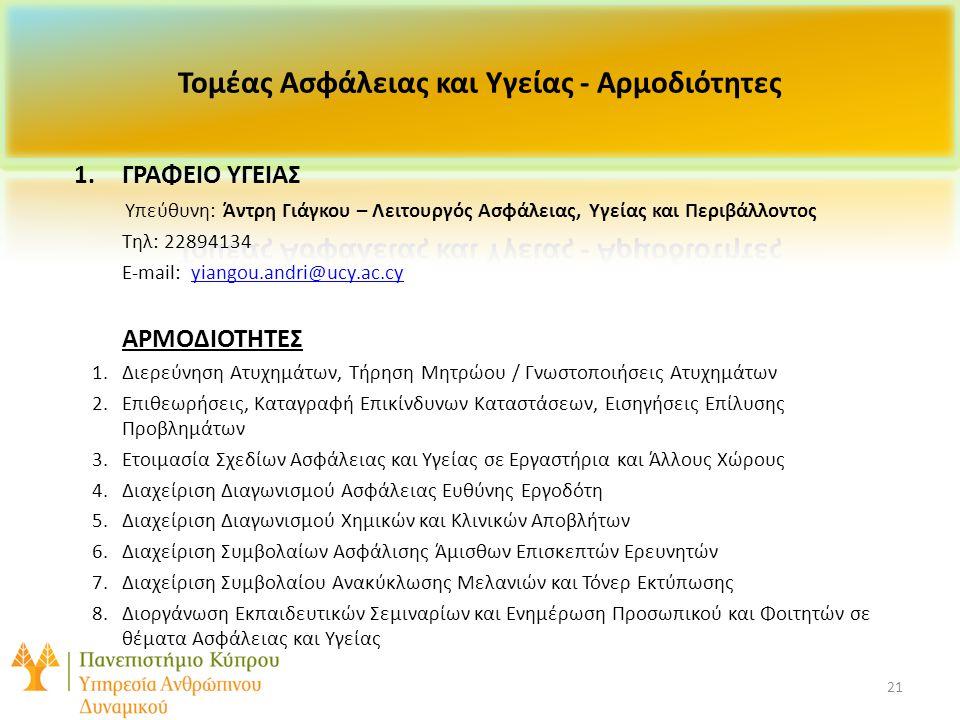 22 1.ΓΡΑΦΕΙΟ ΥΓΕΙΑΣ - Κέντρα Υγείας Πανεπιστημίου Κύπρου Ωράριο Λειτουργίας Κέντρων Υγείας (σύμφωνα με το Ημερολόγιο Ακαδημαϊκού Έτους) Κέντρο Υγείας Καλλιπόλεως Σταύρη Ζήνωνος - Νοσηλευτική Λειτουργός τηλ.: 2289-5270 ηλ.διεύθυνση: zinonos.stavri@ucy.ac.cyzinonos.stavri@ucy.ac.cy Κέντρο Υγείας Πανεπιστημιούπολης Φωτεινή Καλογήρου - Νοσηλευτική Λειτουργός τηλ.: 2289-5280 ηλ.διεύθυνση: kalogirou.fotini@ucy.ac.cykalogirou.fotini@ucy.ac.cy ΑΡΜΟΔΙΟΤΗΤΕΣ 1.