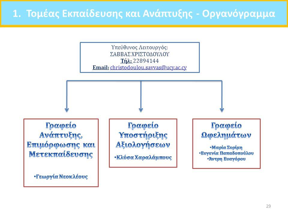 1. Τομέας Εκπαίδευσης και Ανάπτυξης - Οργανόγραμμα 29 Υπεύθυνος Λειτουργός: ΣΑΒΒΑΣ ΧΡΙΣΤΟΔΟΥΛΟΥ Τήλ: 22894144 Email: christodoulou.savvas@ucy.ac.cychr