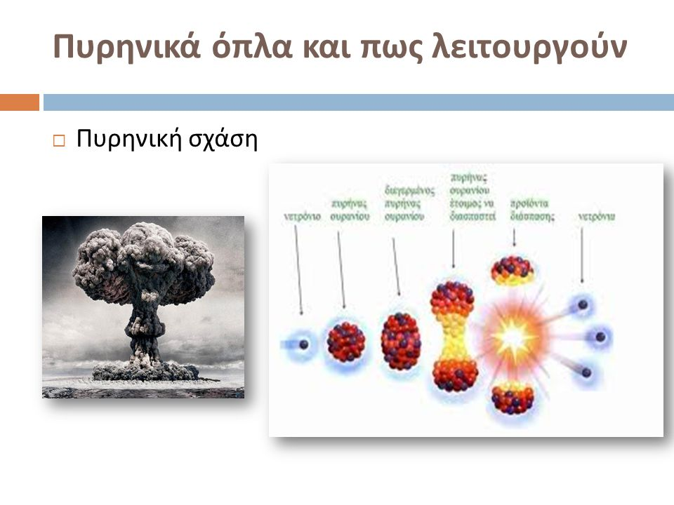Πυρηνικά όπλα και πως λειτουργούν  Πυρηνική σχάση