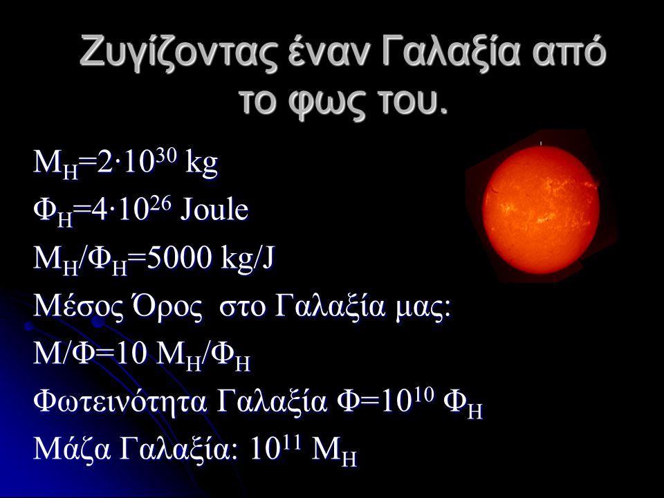 Ζυγίζοντας έναν Γαλαξία από το φως του. Μ Η =2·10 30 kg Φ Η =4·10 26 Joule Μ Η /Φ Η =5000 kg/J Μέσος Όρος στο Γαλαξία μας: Μ/Φ=10 Μ Η /Φ Η Φωτεινότητα
