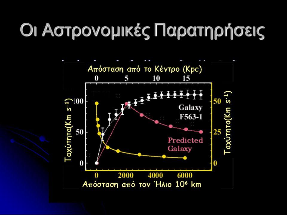 Οι Αστρονομικές Παρατηρήσεις