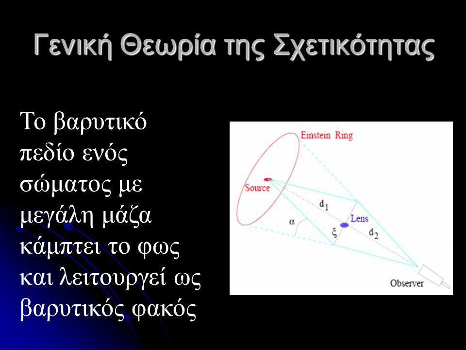 Γενική Θεωρία της Σχετικότητας Το βαρυτικό πεδίο ενός σώματος με μεγάλη μάζα κάμπτει το φως και λειτουργεί ως βαρυτικός φακός