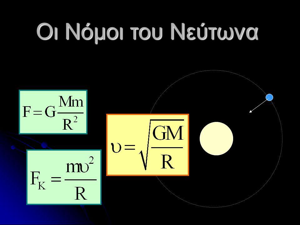 ΟιΝόμοιτουΝεύτωνα Οι Νόμοι του Νεύτωνα