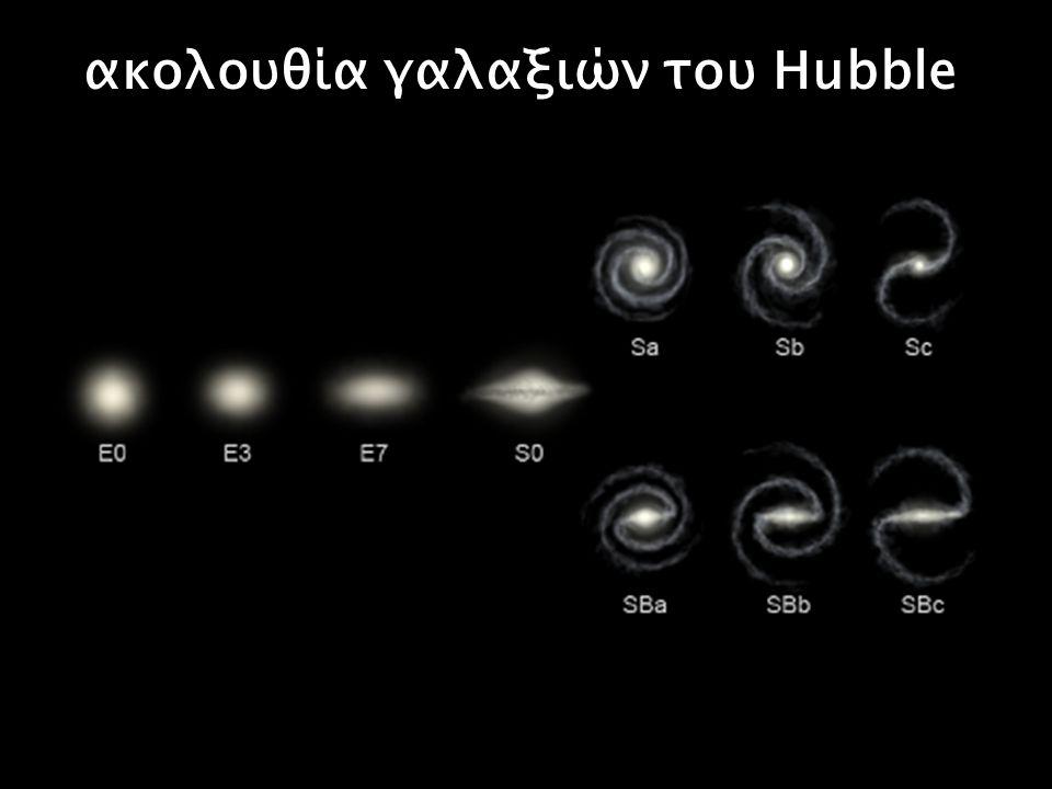 Φυγή γαλαξιών 1925: Ο V.M.