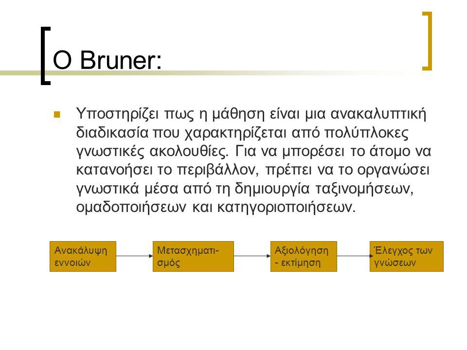 Ο Bruner: Υποστηρίζει πως η μάθηση είναι μια ανακαλυπτική διαδικασία που χαρακτηρίζεται από πολύπλοκες γνωστικές ακολουθίες.