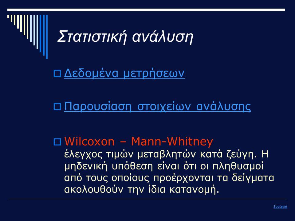Στατιστική ανάλυση  Δεδομένα μετρήσεων Δεδομένα μετρήσεων  Παρουσίαση στοιχείων ανάλυσης Παρουσίαση στοιχείων ανάλυσης  Wilcoxon – Mann-Whitney έλεγχος τιμών μεταβλητών κατά ζεύγη.