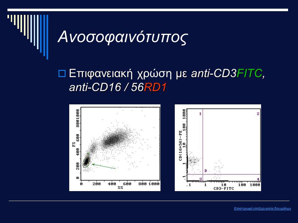 Ανοσοφαινότυπος  Επιφανειακή χ με anti-CD3FITC, anti-CD16 / 56RD1  Επιφανειακή χρώση με anti-CD3FITC, anti-CD16 / 56RD1 Επιστροφή επεξεργασία δειγμάτων