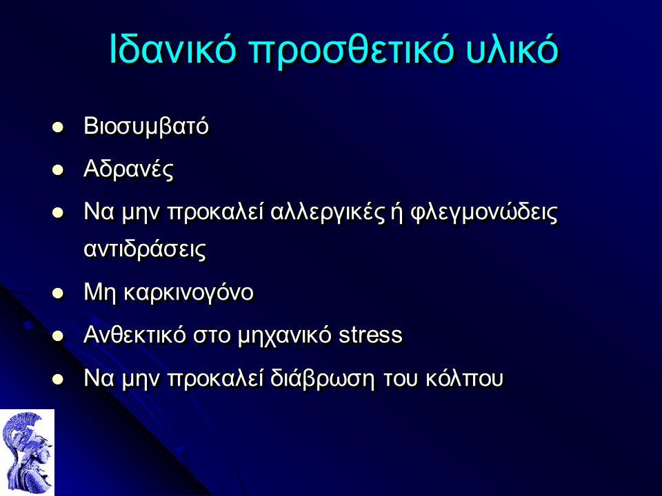 Ιδανικό προσθετικό υλικό Βιοσυμβατό Βιοσυμβατό Αδρανές Αδρανές Να μην προκαλεί αλλεργικές ή φλεγμονώδεις αντιδράσεις Να μην προκαλεί αλλεργικές ή φλεγμονώδεις αντιδράσεις Μη καρκινογόνο Μη καρκινογόνο Ανθεκτικό στο μηχανικό stress Ανθεκτικό στο μηχανικό stress Να μην προκαλεί διάβρωση του κόλπου Να μην προκαλεί διάβρωση του κόλπου Βιοσυμβατό Βιοσυμβατό Αδρανές Αδρανές Να μην προκαλεί αλλεργικές ή φλεγμονώδεις αντιδράσεις Να μην προκαλεί αλλεργικές ή φλεγμονώδεις αντιδράσεις Μη καρκινογόνο Μη καρκινογόνο Ανθεκτικό στο μηχανικό stress Ανθεκτικό στο μηχανικό stress Να μην προκαλεί διάβρωση του κόλπου Να μην προκαλεί διάβρωση του κόλπου