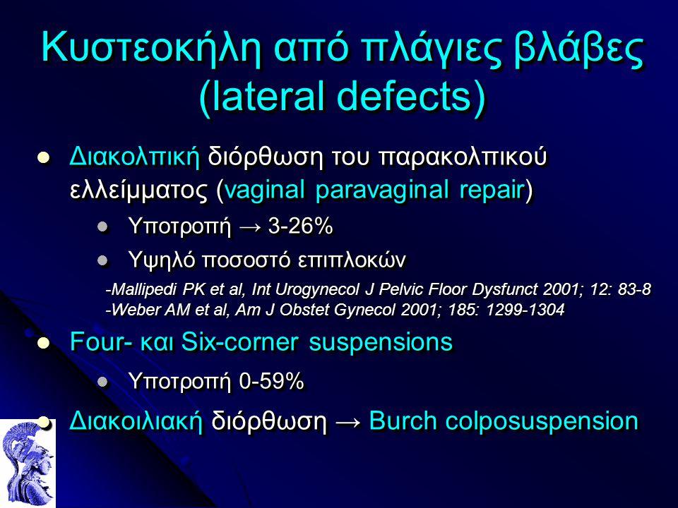Κυστεοκήλη από πλάγιες βλάβες (lateral defects) Διακολπική διόρθωση του παρακολπικού ελλείμματος (vaginal paravaginal repair) Διακολπική διόρθωση του παρακολπικού ελλείμματος (vaginal paravaginal repair) Υποτροπή → 3-26% Υποτροπή → 3-26% Υψηλό ποσοστό επιπλοκών Υψηλό ποσοστό επιπλοκών Four- και Six-corner suspensions Four- και Six-corner suspensions Υποτροπή 0-59% Υποτροπή 0-59% Διακοιλιακή διόρθωση → Burch colposuspension Διακοιλιακή διόρθωση → Burch colposuspension Διακολπική διόρθωση του παρακολπικού ελλείμματος (vaginal paravaginal repair) Διακολπική διόρθωση του παρακολπικού ελλείμματος (vaginal paravaginal repair) Υποτροπή → 3-26% Υποτροπή → 3-26% Υψηλό ποσοστό επιπλοκών Υψηλό ποσοστό επιπλοκών Four- και Six-corner suspensions Four- και Six-corner suspensions Υποτροπή 0-59% Υποτροπή 0-59% Διακοιλιακή διόρθωση → Burch colposuspension Διακοιλιακή διόρθωση → Burch colposuspension -Mallipedi PK et al, Int Urogynecol J Pelvic Floor Dysfunct 2001; 12: 83-8 -Weber AM et al, Am J Obstet Gynecol 2001; 185: 1299-1304 -Mallipedi PK et al, Int Urogynecol J Pelvic Floor Dysfunct 2001; 12: 83-8 -Weber AM et al, Am J Obstet Gynecol 2001; 185: 1299-1304