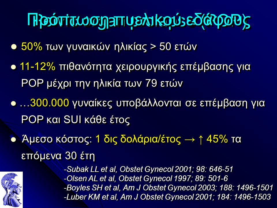 Pelvic organ prolapse (POP) 50% των γυναικών ηλικίας > 50 ετών 50% των γυναικών ηλικίας > 50 ετών 11-12% πιθανότητα χειρουργικής επέμβασης για POP μέχ