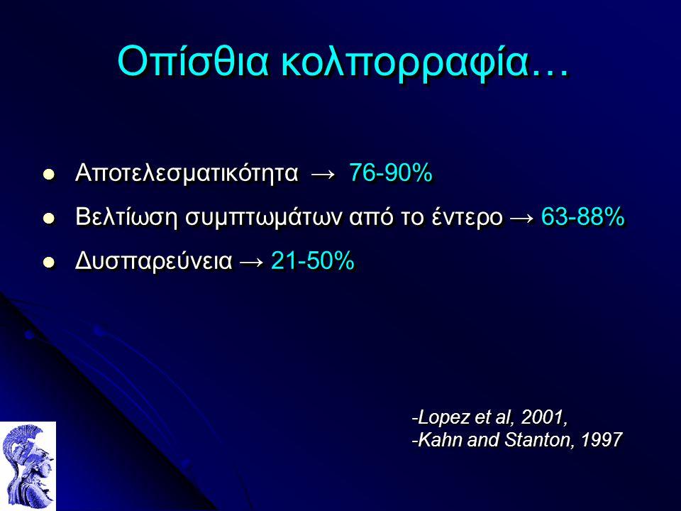 Οπίσθια κολπορραφία… Αποτελεσματικότητα → 76-90% Αποτελεσματικότητα → 76-90% Βελτίωση συμπτωμάτων από το έντερο → 63-88% Βελτίωση συμπτωμάτων από το έντερο → 63-88% Δυσπαρεύνεια → 21-50% Δυσπαρεύνεια → 21-50% Αποτελεσματικότητα → 76-90% Αποτελεσματικότητα → 76-90% Βελτίωση συμπτωμάτων από το έντερο → 63-88% Βελτίωση συμπτωμάτων από το έντερο → 63-88% Δυσπαρεύνεια → 21-50% Δυσπαρεύνεια → 21-50% -Lopez et al, 2001, -Kahn and Stanton, 1997 -Lopez et al, 2001, -Kahn and Stanton, 1997