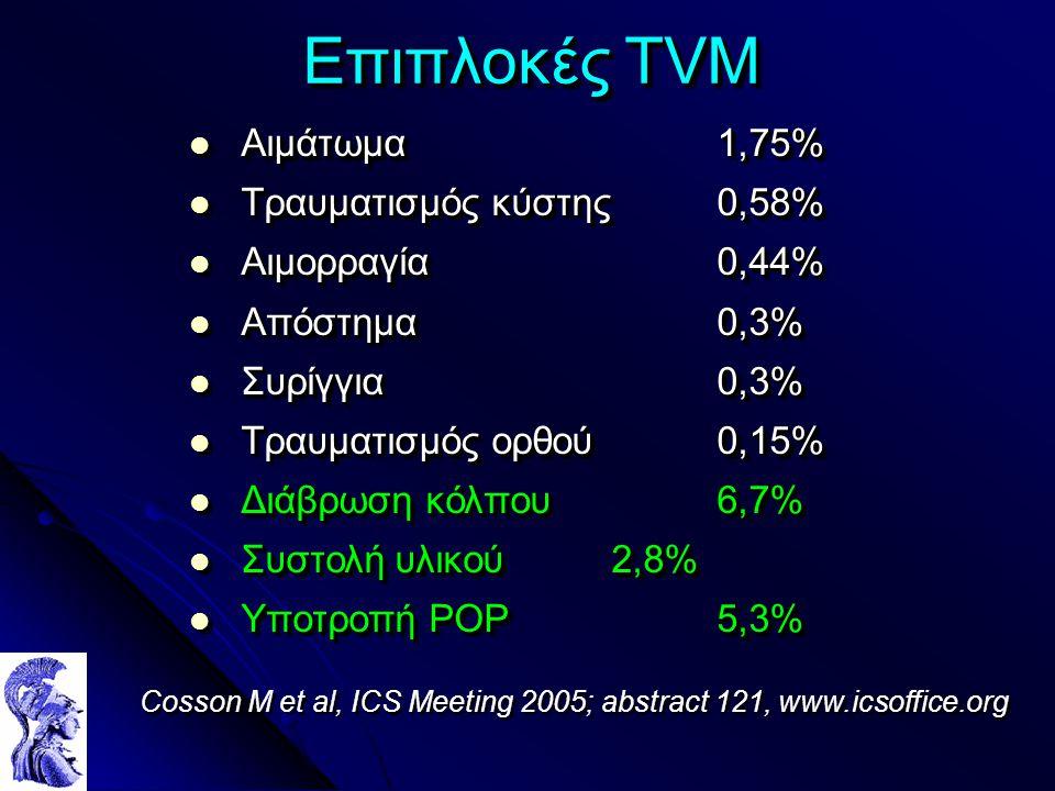 Επιπλοκές TVM Αιμάτωμα 1,75% Αιμάτωμα 1,75% Τραυματισμός κύστης 0,58% Τραυματισμός κύστης 0,58% Αιμορραγία 0,44% Αιμορραγία 0,44% Απόστημα 0,3% Απόστημα 0,3% Συρίγγια0,3% Συρίγγια0,3% Τραυματισμός ορθού0,15% Τραυματισμός ορθού0,15% Διάβρωση κόλπου6,7% Διάβρωση κόλπου6,7% Συστολή υλικού2,8% Συστολή υλικού2,8% Υποτροπή POP5,3% Υποτροπή POP5,3% Αιμάτωμα 1,75% Αιμάτωμα 1,75% Τραυματισμός κύστης 0,58% Τραυματισμός κύστης 0,58% Αιμορραγία 0,44% Αιμορραγία 0,44% Απόστημα 0,3% Απόστημα 0,3% Συρίγγια0,3% Συρίγγια0,3% Τραυματισμός ορθού0,15% Τραυματισμός ορθού0,15% Διάβρωση κόλπου6,7% Διάβρωση κόλπου6,7% Συστολή υλικού2,8% Συστολή υλικού2,8% Υποτροπή POP5,3% Υποτροπή POP5,3% Cosson M et al, ICS Meeting 2005; abstract 121, www.icsoffice.org