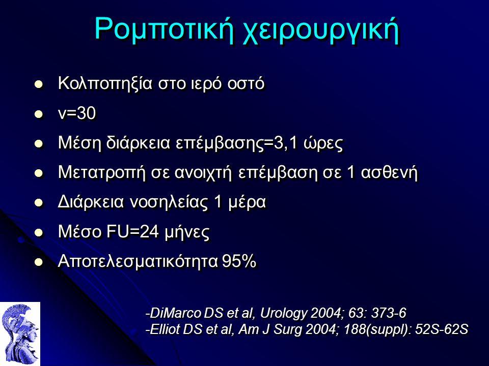 Ρομποτική χειρουργική Κολποπηξία στο ιερό οστό Κολποπηξία στο ιερό οστό ν=30 ν=30 Μέση διάρκεια επέμβασης=3,1 ώρες Μέση διάρκεια επέμβασης=3,1 ώρες Μετατροπή σε ανοιχτή επέμβαση σε 1 ασθενή Μετατροπή σε ανοιχτή επέμβαση σε 1 ασθενή Διάρκεια νοσηλείας 1 μέρα Διάρκεια νοσηλείας 1 μέρα Μέσο FU=24 μήνες Μέσο FU=24 μήνες Αποτελεσματικότητα 95% Αποτελεσματικότητα 95% Κολποπηξία στο ιερό οστό Κολποπηξία στο ιερό οστό ν=30 ν=30 Μέση διάρκεια επέμβασης=3,1 ώρες Μέση διάρκεια επέμβασης=3,1 ώρες Μετατροπή σε ανοιχτή επέμβαση σε 1 ασθενή Μετατροπή σε ανοιχτή επέμβαση σε 1 ασθενή Διάρκεια νοσηλείας 1 μέρα Διάρκεια νοσηλείας 1 μέρα Μέσο FU=24 μήνες Μέσο FU=24 μήνες Αποτελεσματικότητα 95% Αποτελεσματικότητα 95% -DiMarco DS et al, Urology 2004; 63: 373-6 -Elliot DS et al, Am J Surg 2004; 188(suppl): 52S-62S -DiMarco DS et al, Urology 2004; 63: 373-6 -Elliot DS et al, Am J Surg 2004; 188(suppl): 52S-62S