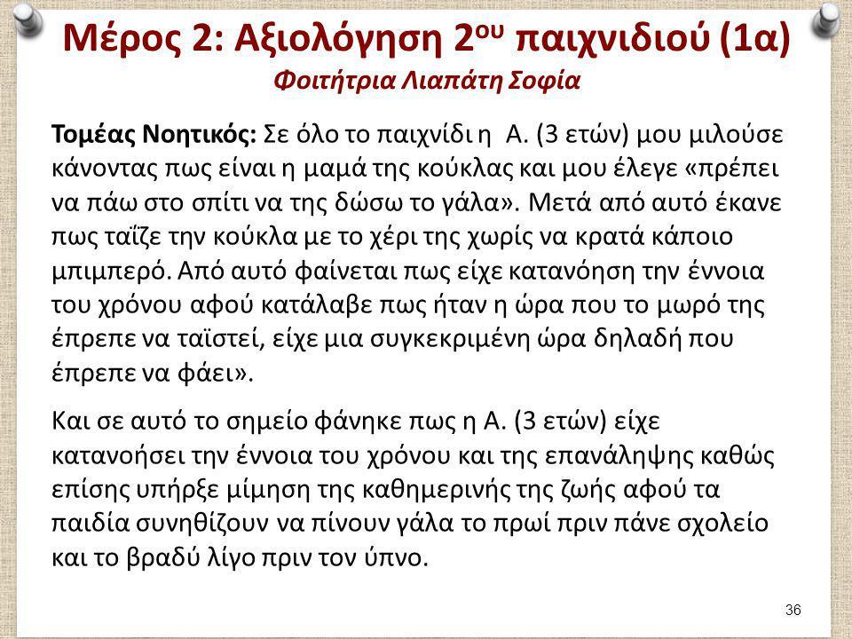 Μέρος 2: Αξιολόγηση 2 ου παιχνιδιού (1α) Φοιτήτρια Λιαπάτη Σοφία Τομέας Νοητικός: Σε όλο το παιχνίδι η Α. (3 ετών) μου μιλούσε κάνοντας πως είναι η μα