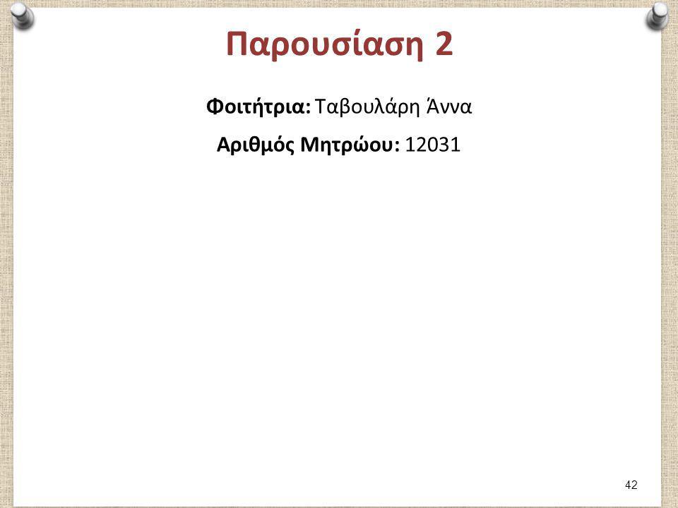 Παρουσίαση 2 Φοιτήτρια: Ταβουλάρη Άννα Αριθμός Μητρώου: 12031 42