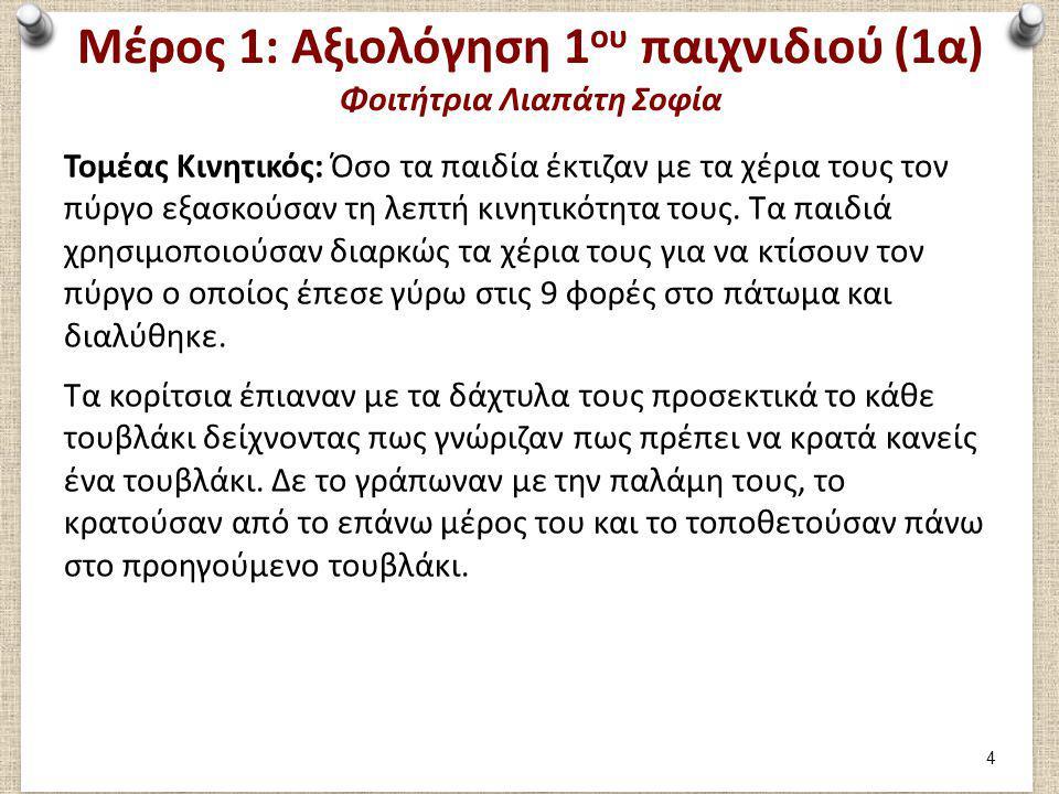 Μέρος 2: Αξιολόγηση 2 ου παιχνιδιού (1α) Φοιτήτρια Λιαπάτη Σοφία Τομέας Κινητικός: H Α.