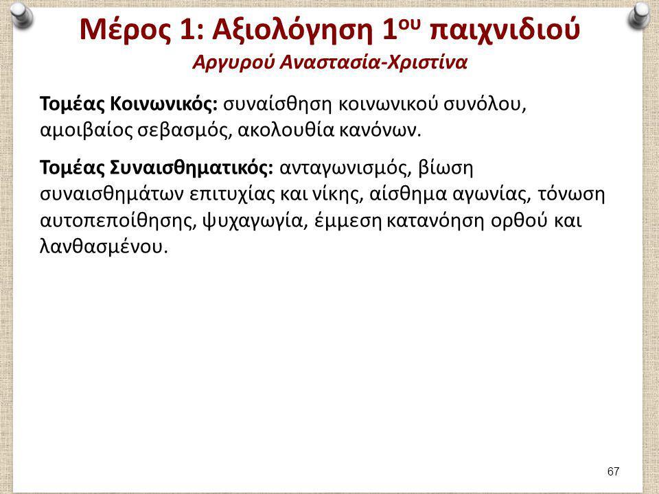 Μέρος 1: Αξιολόγηση 1 ου παιχνιδιού Αργυρού Αναστασία-Χριστίνα Τομέας Κοινωνικός: συναίσθηση κοινωνικού συνόλου, αμοιβαίος σεβασμός, ακολουθία κανόνων