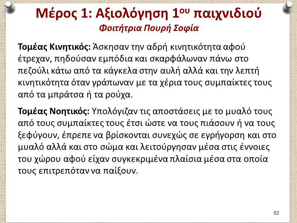 Μέρος 1: Αξιολόγηση 1 ου παιχνιδιού Φοιτήτρια Πουρή Σοφία Τομέας Κινητικός: Άσκησαν την αδρή κινητικότητα αφού έτρεχαν, πηδούσαν εμπόδια και σκαρφάλων
