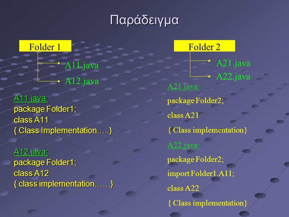 Παράδειγμα A11.java: package Folder1; class A11 { Class Implementation…..} A12.java: package Folder1; class A12 { class implementation……} A21.java: package Folder2; class A21 { Class implementation} A22.java: package Folder2; import Folder1.A11; class A22 { Class implementation} Folder 1 A11.java A12.java Folder 2 A21.java A22.java