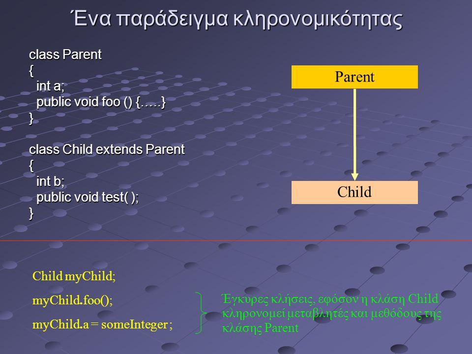 Ένα παράδειγμα κληρονομικότητας class Parent { int a; int a; public void foo () {…..} public void foo () {…..}} class Child extends Parent { int b; int b; public void test( ); public void test( );} Child myChild; myChild.foo(); myChild.a = someInteger ; Έγκυρες κλήσεις, εφόσον η κλάση Child κληρονομεί μεταβλητές και μεθόδους της κλάσης Parent Parent Child