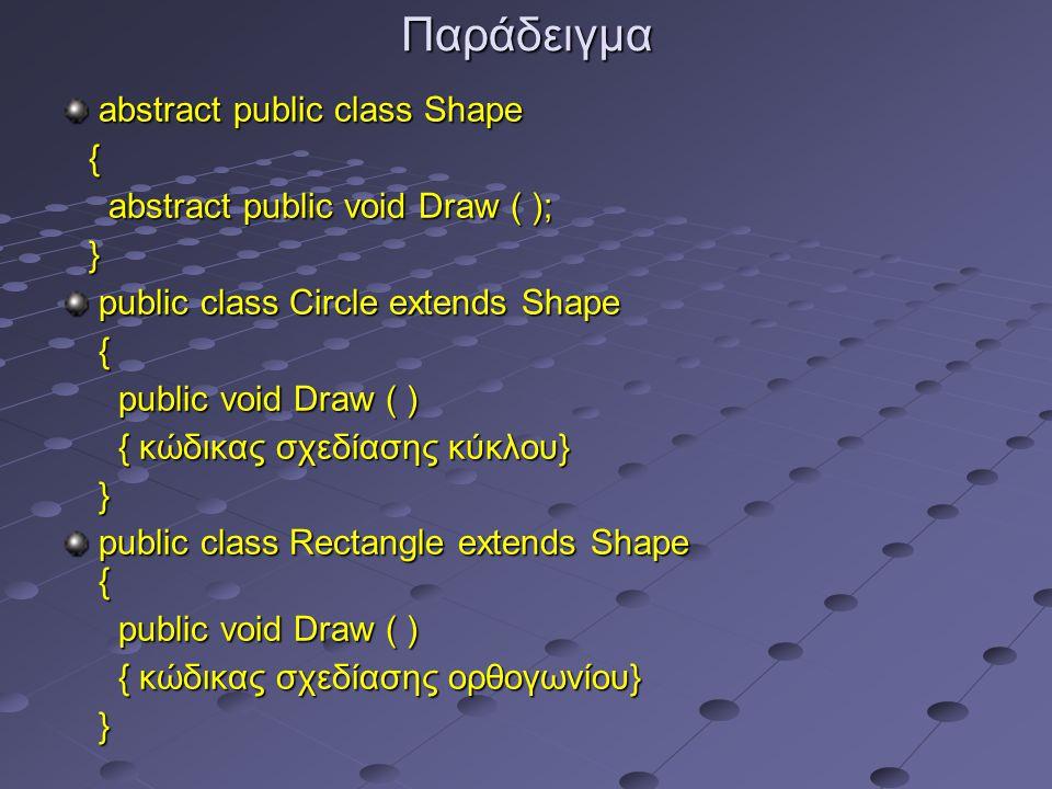 Παράδειγμα abstract public class Shape { abstract public void Draw ( ); abstract public void Draw ( ); } public class Circle extends Shape { public void Draw ( ) public void Draw ( ) { κώδικας σχεδίασης κύκλου} { κώδικας σχεδίασης κύκλου} } public class Rectangle extends Shape { public void Draw ( ) public void Draw ( ) { κώδικας σχεδίασης ορθογωνίου} { κώδικας σχεδίασης ορθογωνίου} }