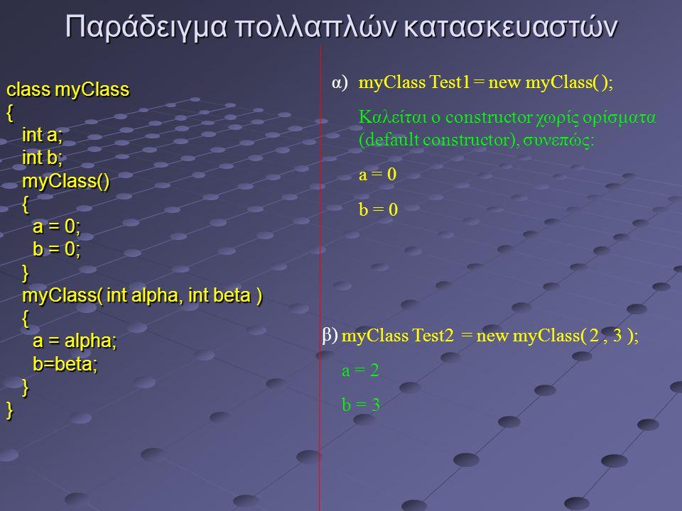 Παράδειγμα πολλαπλών κατασκευαστών class myClass { int a; int a; int b; int b; myClass() myClass() { a = 0; a = 0; b = 0; b = 0; } myClass( int alpha, int beta ) myClass( int alpha, int beta ) { a = alpha; a = alpha; b=beta; b=beta; }} myClass Test1 = new myClass( ); Καλείται ο constructor χωρίς ορίσματα (default constructor), συνεπώς: a = 0 b = 0 myClass Test2 = new myClass( 2, 3 ); a = 2 b = 3 α) β)