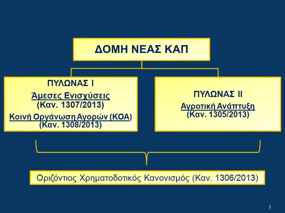 ΔΟΜΗ ΝΕΑΣ ΚΑΠ ΠΥΛΩΝΑΣ Ι Άμεσες Ενισχύσεις (Καν.1307/2013) Κοινή Οργάνωση Αγορών (ΚΟΑ) (Καν.