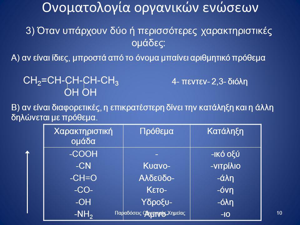 Ονοματολογία οργανικών ενώσεων Χαρακτηριστική ομάδα ΠρόθεμαΚατάληξη -COOH -CN -CH=O -CO- -OH -NH 2 - Κυανο- Αλδεϋδο- Κετο- Υδροξυ- Αμινο- -ικό οξύ -νι