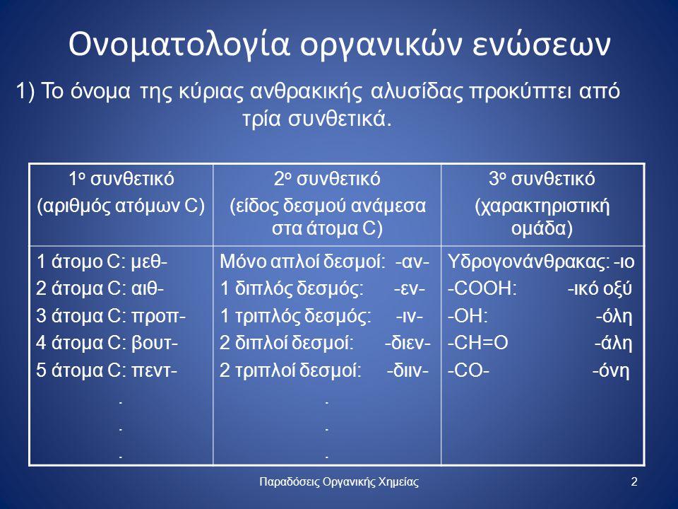 1 ο συνθετικό (αριθμός ατόμων C) 2 ο συνθετικό (είδος δεσμού ανάμεσα στα άτομα C) 3 ο συνθετικό (χαρακτηριστική ομάδα) 1 άτομο C: μεθ- 2 άτομα C: αιθ-