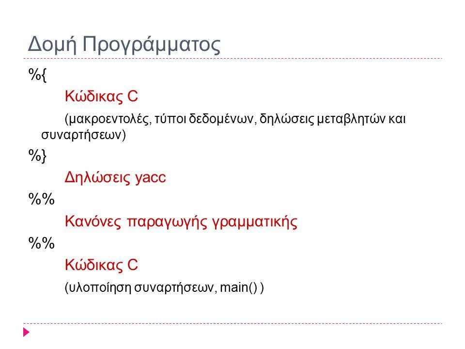 Δομή Προγράμματος %{ Κώδικας C (μακροεντολές, τύποι δεδομένων, δηλώσεις μεταβλητών και συναρτήσεων) %} Δηλώσεις yacc % Κανόνες παραγωγής γραμματικής
