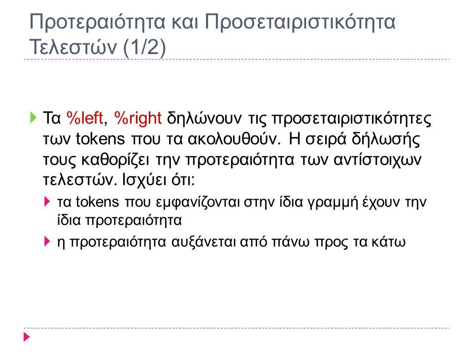 03/31/08Φροντιστήριο - 03/05/2007 Προτεραιότητα και Προσεταιριστικότητα Τελεστών (2/2)  π.χ.