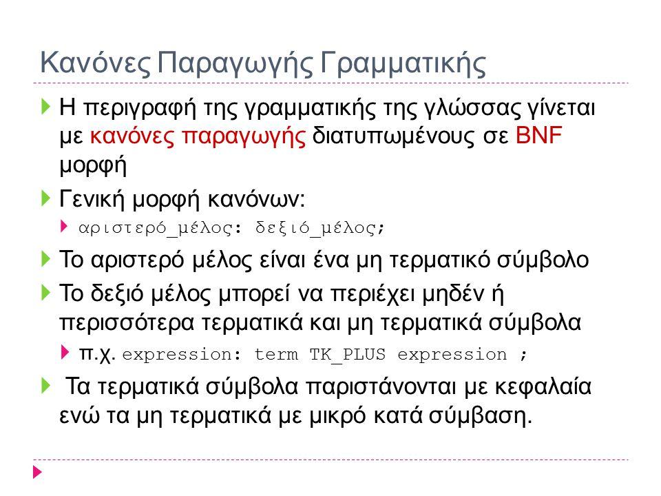 Κανόνες Παραγωγής Γραμματικής  Η περιγραφή της γραμματικής της γλώσσας γίνεται με κανόνες παραγωγής διατυπωμένους σε BNF μορφή  Γενική μορφή κανόνων
