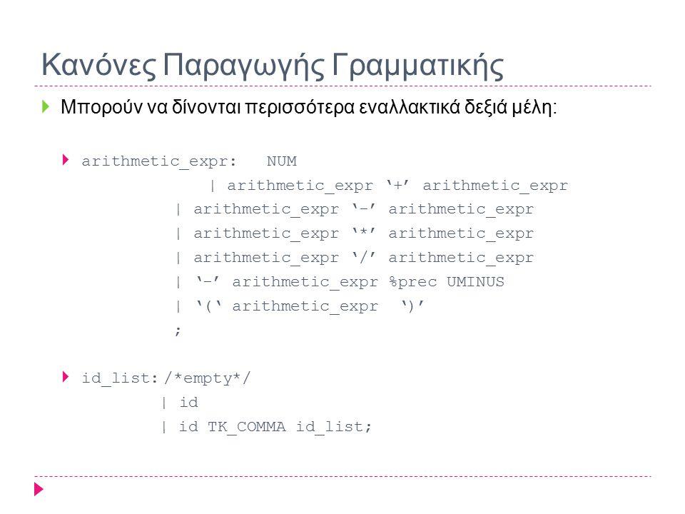 Flex και Bison  Στο πρώτο μέρος του αρχείου bison ( Floop2009.y) δηλώνεται η συνάρτηση για το χειρισμό λαθών  void yyerror(const char *)  Η προκαθορισμένη συνάρτηση λεκτικής ανάλυσης που καλείται από τη yyparse() είναι η yylex()  Στο flex αρχείο:  αφαιρούμε τις δηλώσεις των tokens  προσθέτουμε το αρχείο C που παράγεται από το bison  #include floop2009.tab.c  αφαιρούμε τη main()