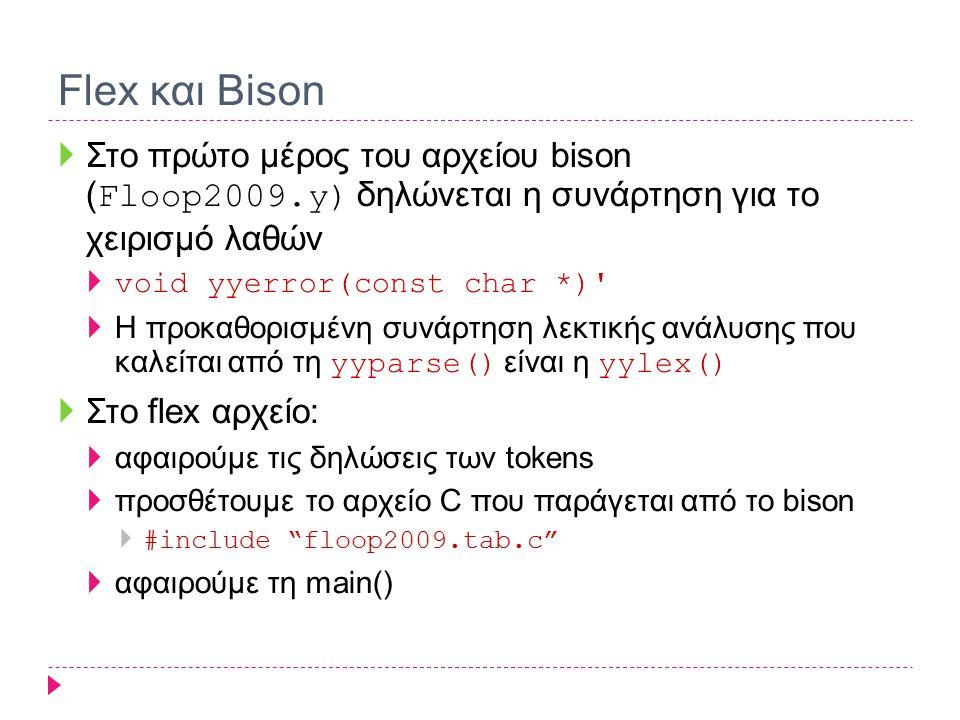 Διαδικασία Παραγωγής Αναλυτή Bison compiler Flex compiler C compiler Flex source program floop2009.l Bison source program floop2009.y a.out floop2009.tab.h lex.yy.c floop2009.tab.c a.out floop2009.tab.c lex.yy.c Input stream Sequence of grammar rules