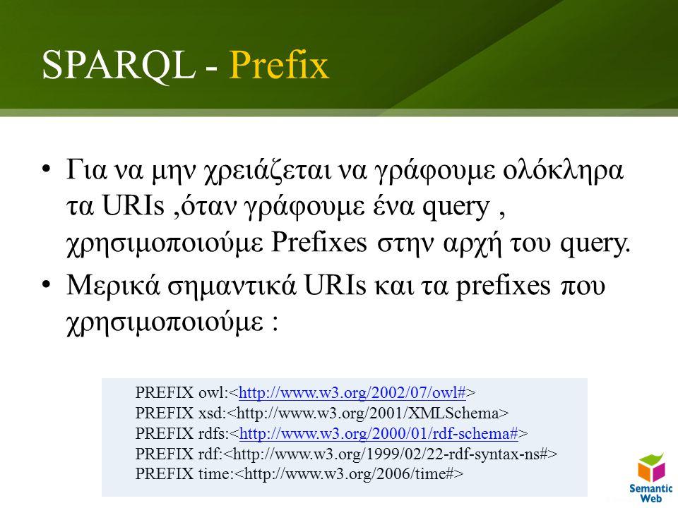 SPARQL - Prefix Για να μην χρειάζεται να γράφουμε ολόκληρα τα URIs,όταν γράφουμε ένα query, χρησιμοποιούμε Prefixes στην αρχή του query.