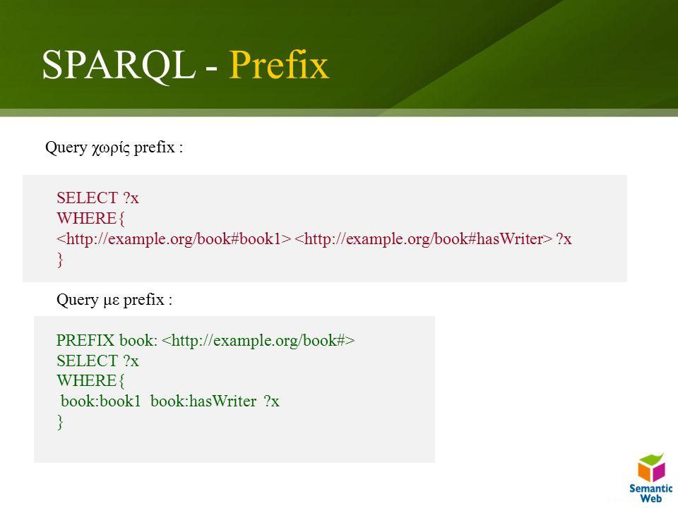 SPARQL - Prefix SELECT x WHERE{ x } Query με prefix : PREFIX book: SELECT x WHERE{ book:book1 book:hasWriter x } Query χωρίς prefix :