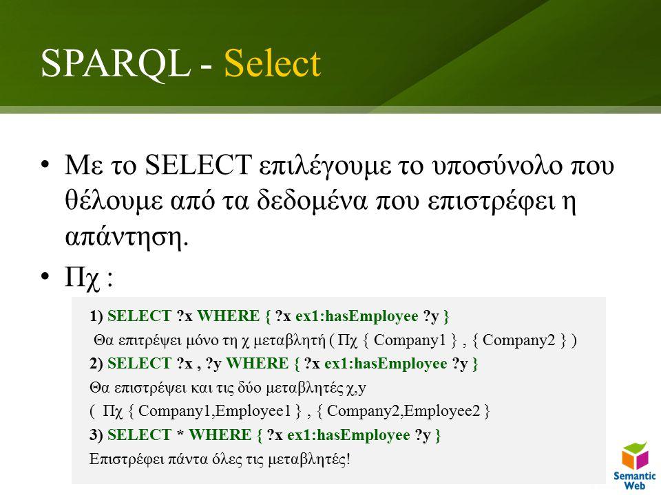 SPARQL - Select Με το SELECT επιλέγουμε το υποσύνολο που θέλουμε από τα δεδομένα που επιστρέφει η απάντηση.
