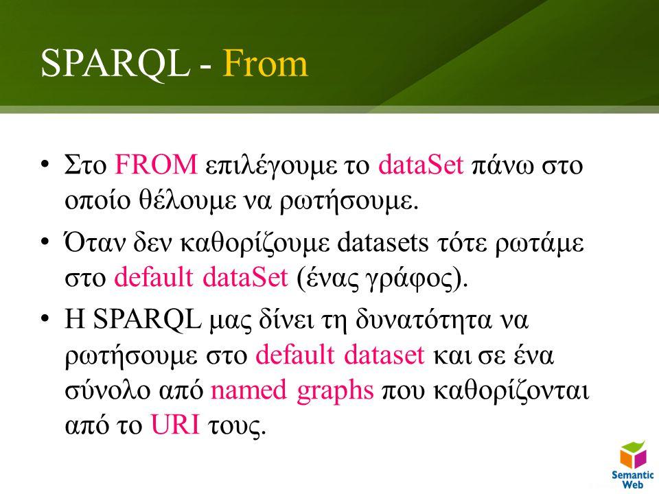 SPARQL - From Στο FROM επιλέγουμε το dataSet πάνω στο οποίο θέλουμε να ρωτήσουμε.