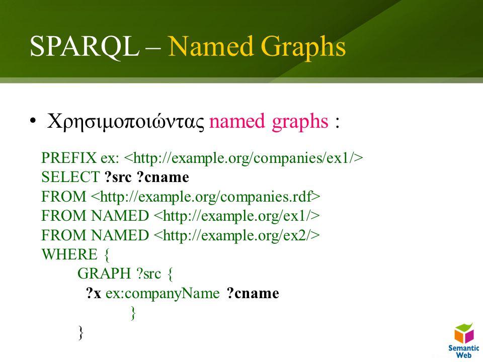 SPARQL – Named Graphs Χρησιμοποιώντας named graphs : PREFIX ex: SELECT src cname FROM FROM NAMED WHERE { GRAPH src { x ex:companyName cname }