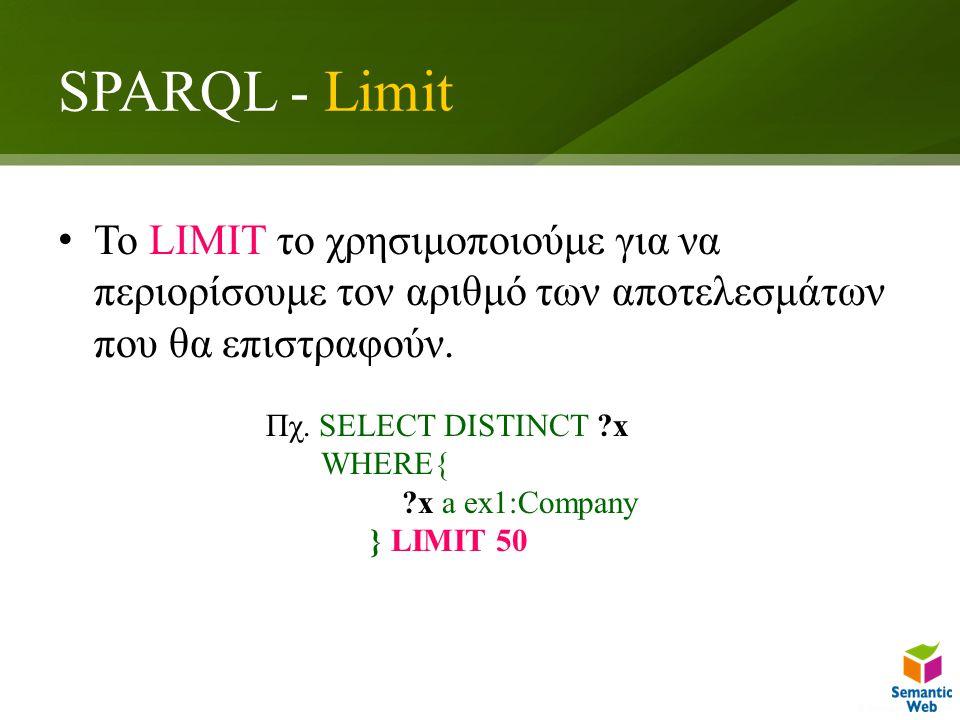 SPARQL - Limit Το LIMIT το χρησιμοποιούμε για να περιορίσουμε τον αριθμό των αποτελεσμάτων που θα επιστραφούν.