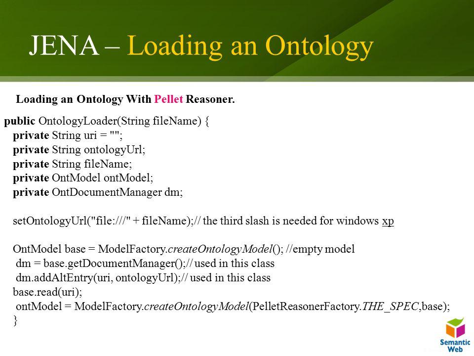 JENA – Loading an Ontology public OntologyLoader(String fileName) { private String uri =