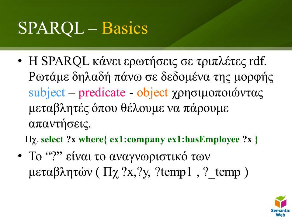 SPARQL – Basics H SPARQL κάνει ερωτήσεις σε τριπλέτες rdf.
