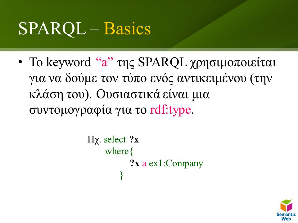 SPARQL – Named Graphs Παράδειγμα 2 : SELECT DISTINCT ?person WHERE { ?person ex:name ?name.