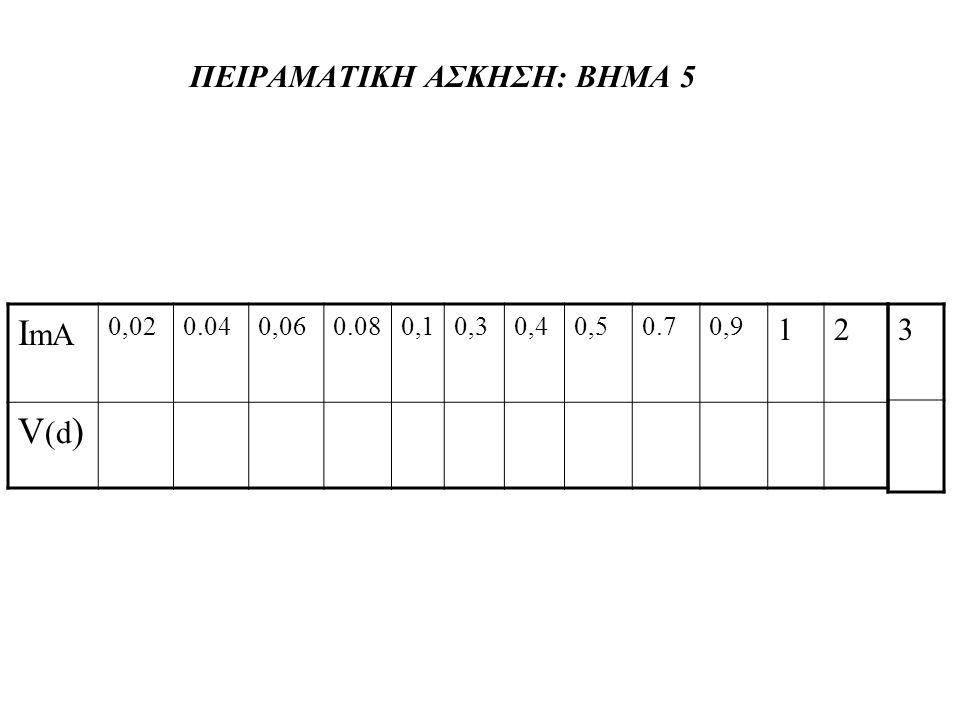 ΠΕΙΡΑΜΑΤΙΚΗ ΑΣΚΗΣΗ: BHMA 5 Ι mA 0,020.040,060.080,10,30,40,50.70,9 12 V (d ) 3