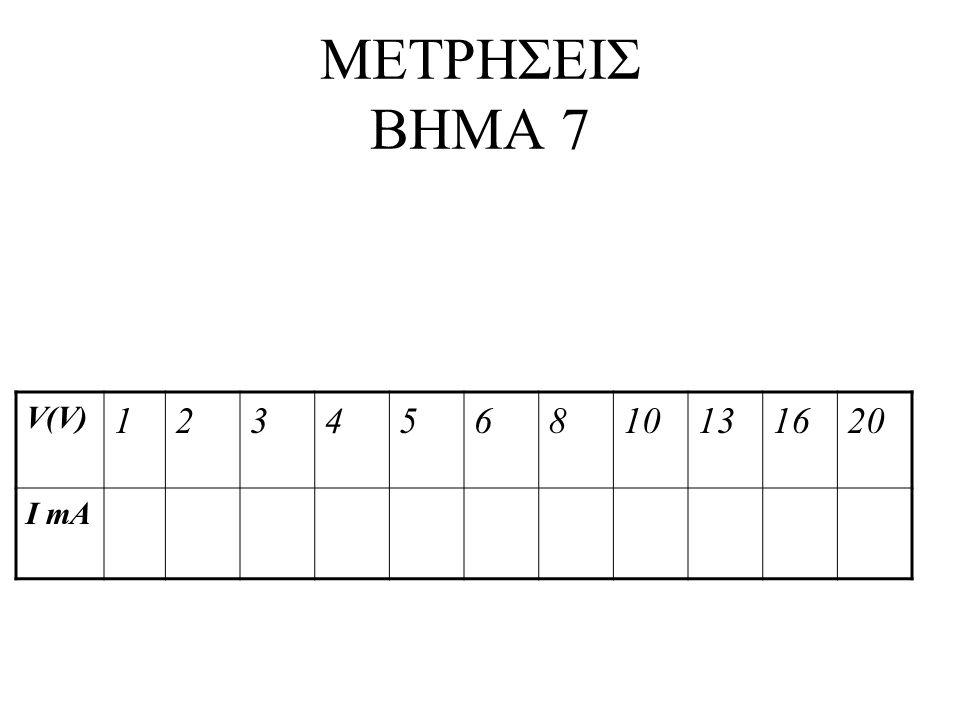 ΜΕΤΡΗΣΕΙΣ ΒΗΜΑ 7 V(V) 123456810131620 I mA