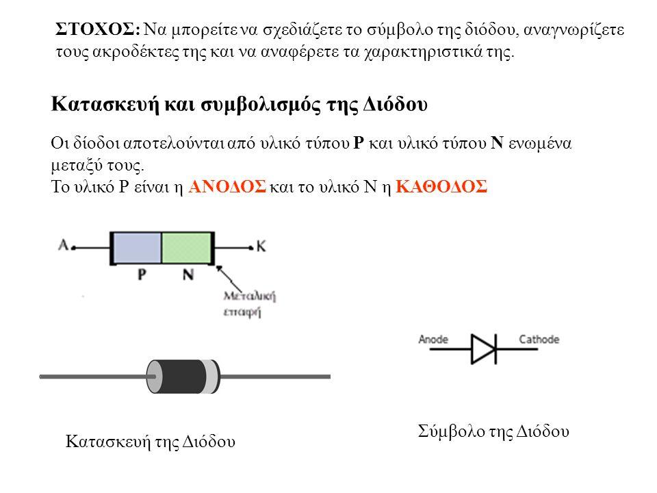 Ορθή πόλωση διόδου PN Ο ( + ) πόλος της πηγής συνδεθεί με το τμήμα Ρ (Άνοδο) Ο ( - ) πόλος της πηγής συνδεθεί με το τμήμα Ν (Κάθοδο) ΣΤΟΧΟΣ: Να μπορείτε να περιγράφετε τη συμπεριφορά επαφής ΡΝ σε ορθή πόλωση.