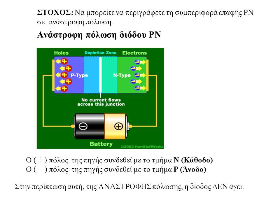Ανάστροφη πόλωση διόδου PN Ο ( + ) πόλος της πηγής συνδεθεί με το τμήμα Ν (Κάθοδο) Ο ( - ) πόλος της πηγής συνδεθεί με το τμήμα Ρ (Άνοδο) ΣΤΟΧΟΣ: Να μ