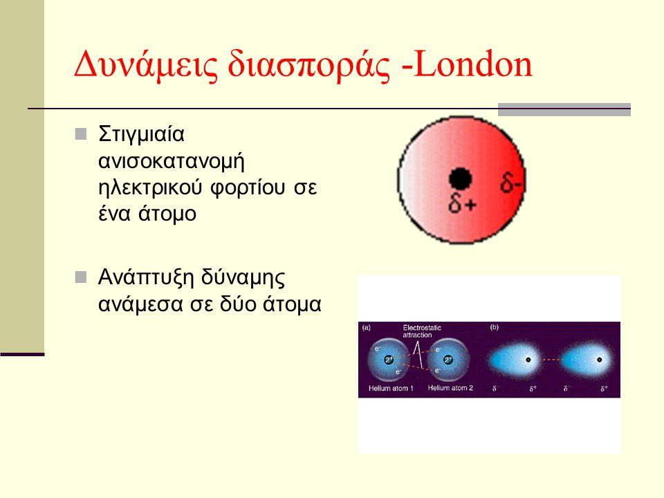 Δημιουργία δυνάμεων London ανάμεσα σε μόρια υδρογόνου
