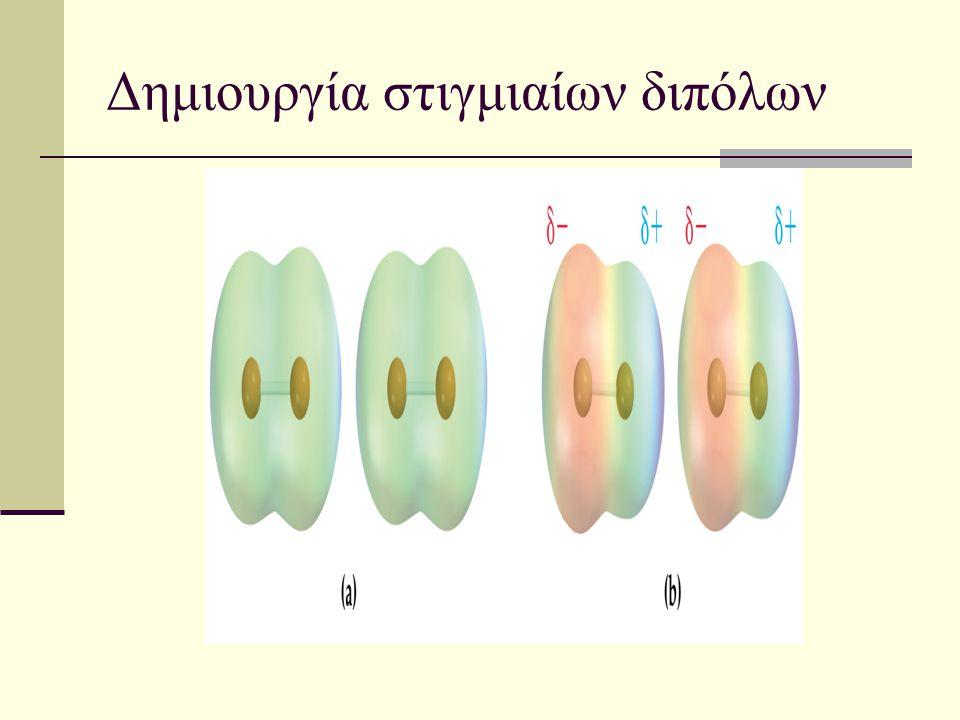 δυνάμεις διασποράς μεταξύ μη πολικών μορίων Cl 2 Ανεξάρτητα μόρια Cl 2 Στιγμιαία δίπολα
