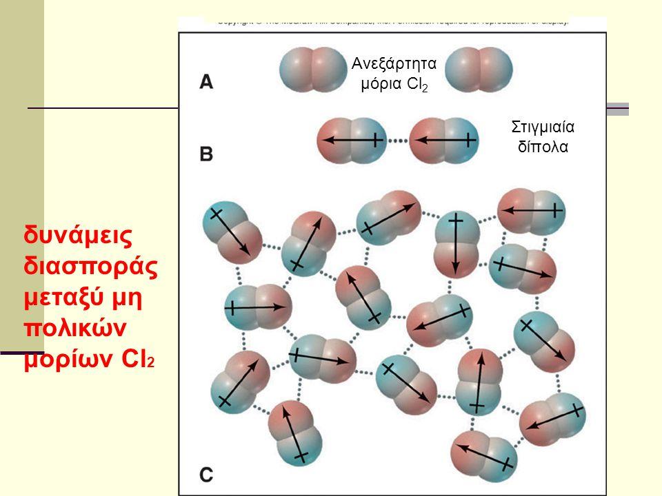 Από τι εξαρτάται η ισχύς των δυνάμεων London Από την γεωμετρία του μορίου ανάμεσα σε ευθύγραμμα μόρια είναι μεγαλύτερη Από την σχετική μοριακή μάζα όσο μεγαλύτερη είναι τόσο ισχυρότερη είναι η δύναμη London (το ιώδιο Ι 2 στερεό το Br 2 είναι υγρό το χλώριο Cl 2 αέριο